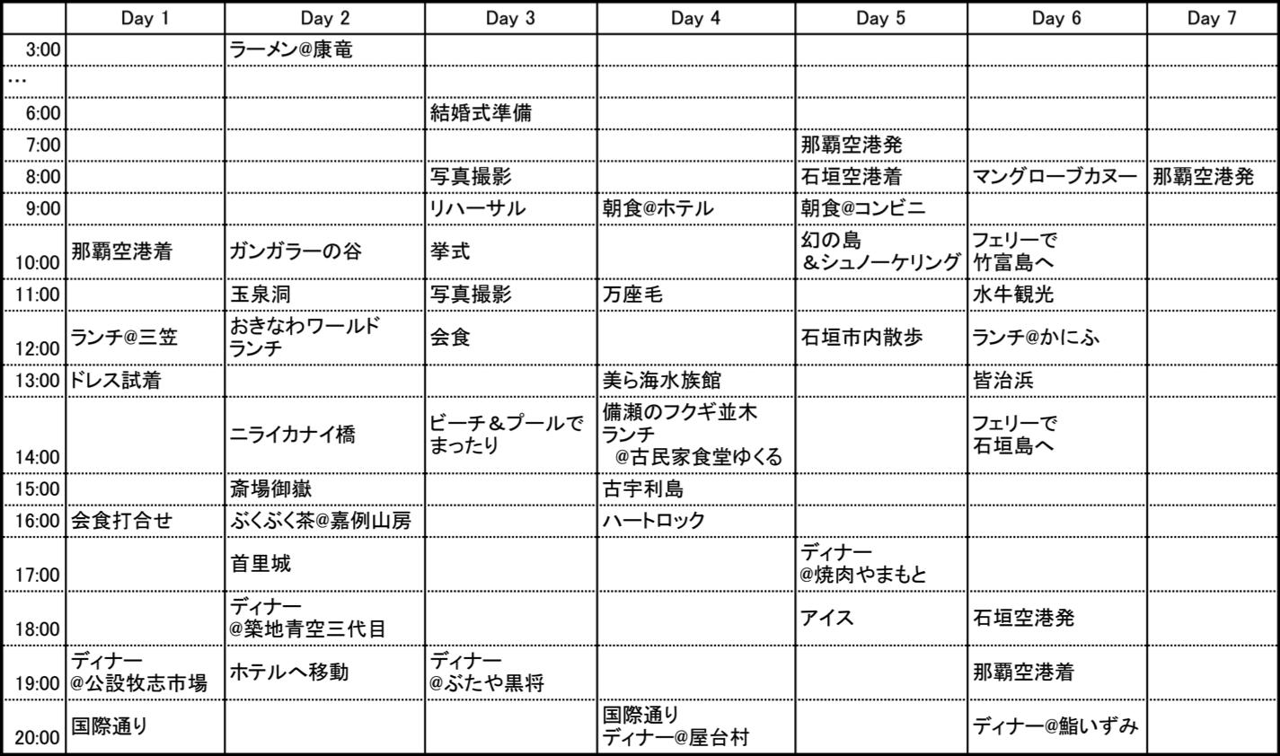 沖縄スケジュール